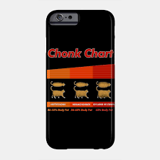 Fat Cat Meme Chonk Chart Funny Pet Lover Gift