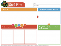 4 Year Plan Template Goal Plan Template Im Determined