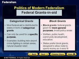 Download Politics - Ppt Federalism Of Modern
