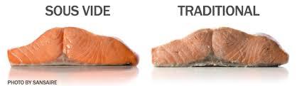 Salmon Sous Vide Chart Sous Vide Course