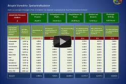 Kostenlose vorlagen und muster zur präferenzkalkulation: Excel Tabellen Fur Die Kalkulation In Der Gastronomie