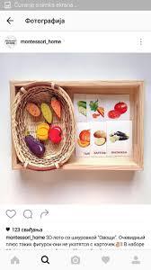 Les 19 Meilleures Images Du Tableau Activit S Fruits Et Vie Quotidienne Coloriages Nourriture Fruits Pomme STemplate Imprimer Accrocheporte L