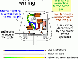 electrical plug wiring diy projects iconic electrical plug wiring