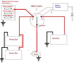 rv electrical wiring diagram wirdig rv wiring diagrams moreover workhorse motorhome chassis wiring diagram