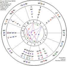 Sheat Cerena Childress Astrologer