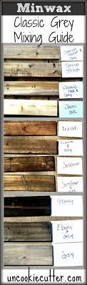 Lowes Paint Colors For Bedrooms 25 Best Ideas About Rustic Paint Colors On Pinterest Rustic