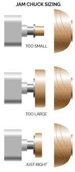 Wood Bowl Tenon Removal 3 Easy Ways Wood Turning Lathe