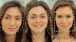 Obličejové Tvary A účesy Pro Ně Fotografie ženských účesů S Popisem