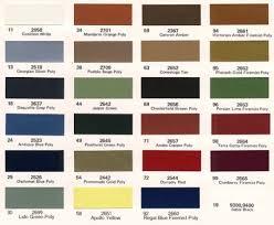 Terra Cotta Color Chart 1974 Cadillac Eldorado Paint Codes
