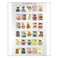 Baby Sign Language Chart Babies And Sign Language Large Poster