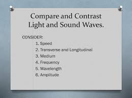 Compare And Contrast Sound And Light Ppt Slms 7 Th Grade Science Energy Effects Powerpoint