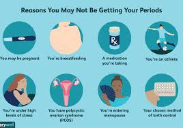 get pregnant without having a period