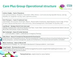 Fundraising Plan Template Annual Fundraising Plan Template New Work Free Example