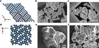 Niobium tungsten oxides for high-rate lithium-ion energy storage | Nature