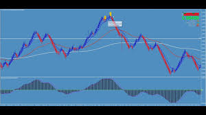Heikin Ashi Charts In Excel Basic Renko Heiken Ashi Strategy