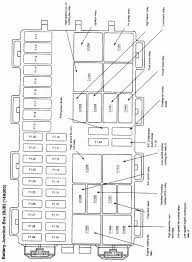 focus fuse box location solved for ford focus fuse box diagram 2003 ford focus zx5 fuse box diagram 2005 ford focus cig lighter diagram that is blown