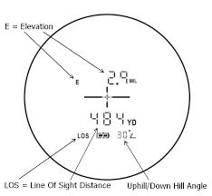 Leupold Chart Leupold Rx2800