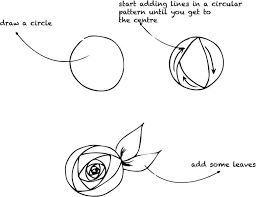 For this tutorial i used the following supplies a drawing of lavender doesn't have to be complicate. Simple Flower Doodles Step By Step Tutorial For Art Journaling Beginners Artful Haven