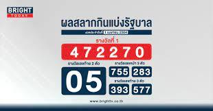 ตรวจหวย 1 เมษายน 2564 ผลสลากกินแบ่งรัฐบาล รางวัลที่ 1 คือ 472270