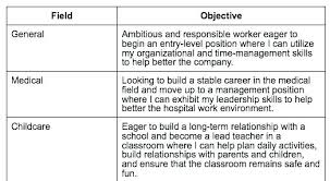 objectives in resume example general objectives for resume to inspire you how to make the resume