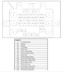2004 isuzu rodeo fuse box diagram vehiclepad 2004 isuzu rodeo 2002 isuzu rodeo fuse box 2002 home wiring diagrams