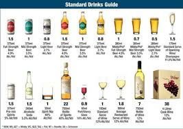 Alcohol And Breastfeeding Chart Thelifeisdream