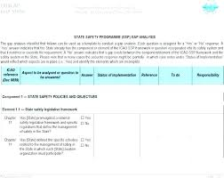 Gap Analysis Report Template High Quality Templates It Word