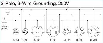 nema 14 50 wiring diagram wire center \u2022 Nema 14- 50R at Nema 14 50p Wiring Diagram