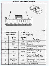 99 blazer stereo wiring diagram unique 1999 chevy tahoe wiring 1995 chevy tahoe trailer wiring diagram 99 blazer stereo wiring diagram inspirational 99 gm radio connector diagram wiring center \u2022 of 99
