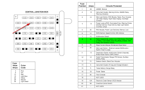 ford e450 fuse box diagram ford wiring diagrams