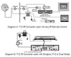 similiar dish network 1000 wiring diagram keywords dish hopper wiring diagram on dish network 1000 wiring diagram