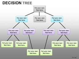 Powerpoint Hierarchy Templates Company Organization Hierarchy Powerpoint Templates Powerpoint