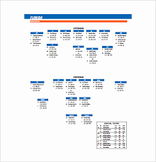 Depth Chart Template Excel Football Defensive Depth Chart Template Football Depth Chart