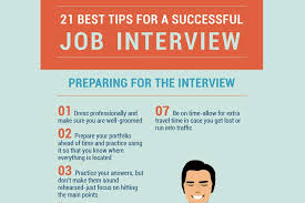 Tips For Interview 17 Top Work Interview Tips For Job Seekers Balanced Work Life