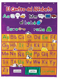 Learning Resources Spanish Alphabet Pocket Chart 297 Cards