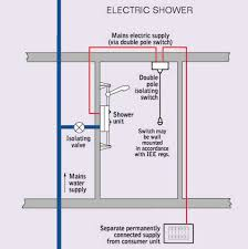 wiring a shower isolator switch wiring diagram options wiring diagram for shower isolator switch wiring diagrams wiring a shower isolator switch