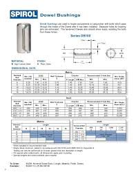 Spring Dowel Pin Hole Size Chart Metric Spirol Spring Alignment Dowels And Bushings Catalog