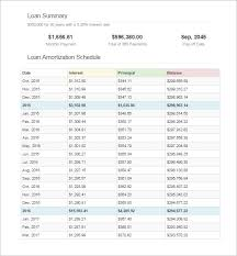 loan amortization calculator amortization schedule templates 10 free word excel pdf format