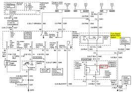 2001 malibu brake lamp wiring diagram trusted wiring diagrams \u2022  at 2003 Chevy Malibu High Brek Wire Harness