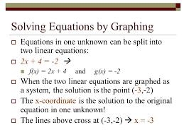 11 solving equations