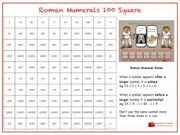 Roman Numerals Hundred Square