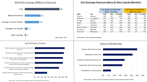 Patient Protection And Affordable Care Act Wikiwand
