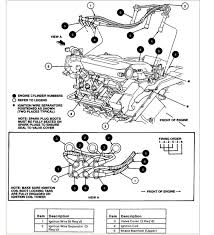 how to change spark plugs and wires on a ford taurus, 1998 1998 Ford Taurus Wiring Diagram full size image 1998 ford taurus radio wiring diagram