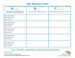 ✓ free for commercial use ✓ high quality images. 42 Printable Behavior Chart Templates For Kids Á… Templatelab