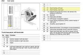 tag for 1999 audi tt maestro tuning suite for 1 8t eurodyne audi tt relay panel at 2003 Audi Tt Fuse Box Diagram