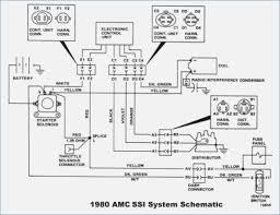 jeep cj7 wiring diagram onlineromania info cj7 wiring harness trendy painless wiring harness diagram jeep cj7 cj7 wiring diagram