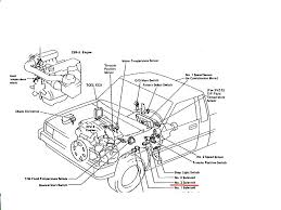 1990 toyota 4runner v6 automatic 4x4 the vehicle speed sensor the shift solenoid is on the rear of valve body inside the pan graphic