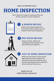 how to prepare for a home inspection a checklist
