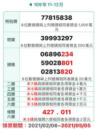 電子發票、增開六獎 雲端發票、兌獎、統一發票對獎程式、統一發票開獎號碼查詢/1 2月、3 4月、5 6月、7 8月、9 10月、11 12月 統一發票 中獎號碼110 å¹´3 4 月 重灌狂人