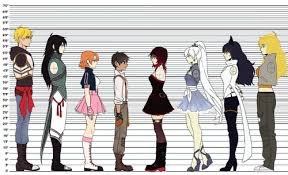 Height Chart With People Height Chart Tumblr